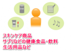 NTTコムリサーチトライアル1