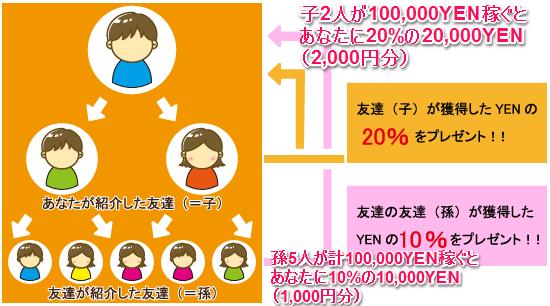 %e3%83%9d%e3%82%a4%e3%82%b3%e3%83%ac%e5%8f%8b%e9%81%941-1