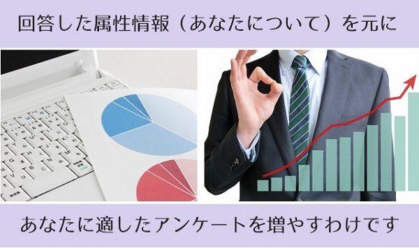 infoQまとめ5属性アンケート1