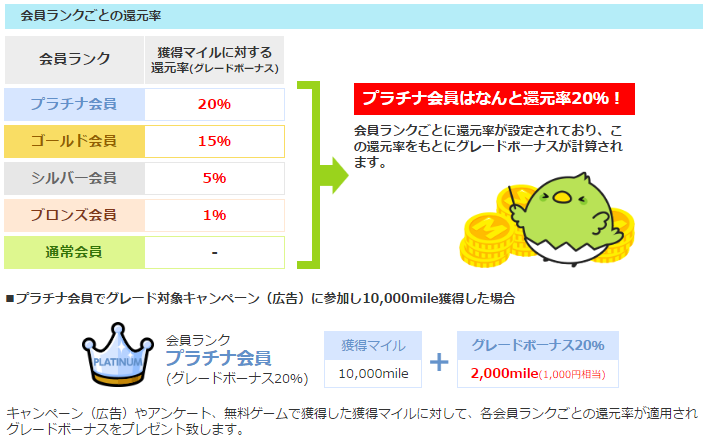 %e3%81%99%e3%81%90%e3%81%9f%e3%81%be%e3%83%a9%e3%83%b3%e3%82%af%e3%82%b0%e3%83%ac%e3%83%bc%e3%83%891
