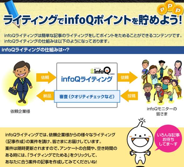 infoQまとめ9ライティング