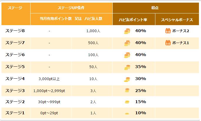 %e3%83%8f%e3%83%94%e3%82%bf%e3%82%b9%e7%b4%b9%e4%bb%8b3