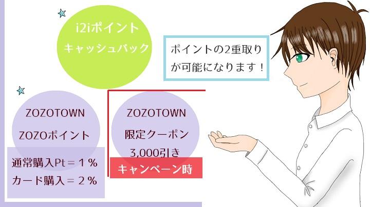 i2izozow%e5%8a%a0%e7%ae%97%e3%82%a4%e3%83%a9%e3%82%b9%e3%83%88%e3%82%a4%e3%83%a1%e3%83%bc%e3%82%b8