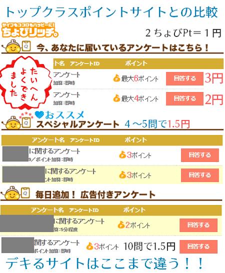 CMサイトまとめ13
