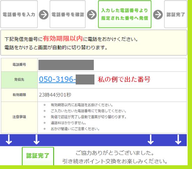 ちょびリッチポイント交換電話認証4