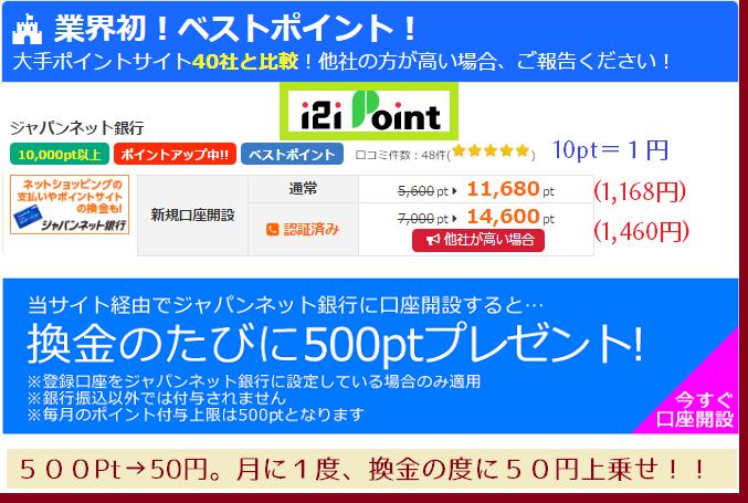 i2iジャパンネットメリット