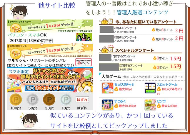 マイドキ他サイト比較