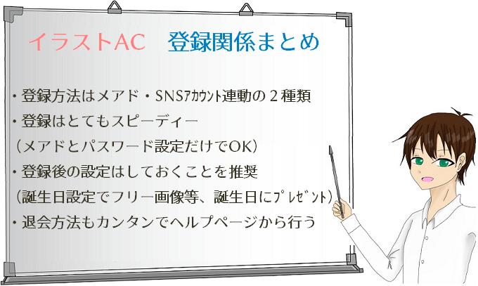 イラストAC登録方法まとめボード