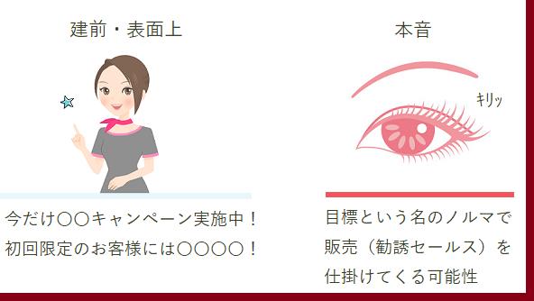 ポイントサイトの入門ガイド~エステ