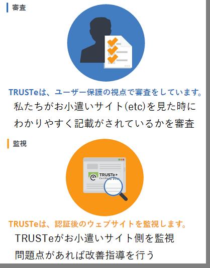 サイトセキュリティのtruste概要