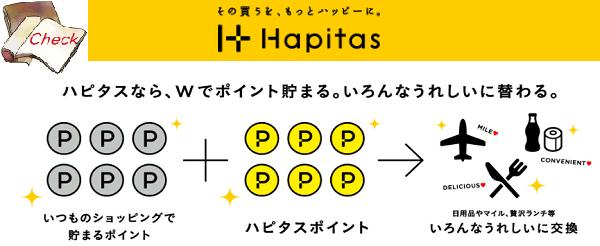 ハピタスの仕組みを簡潔に