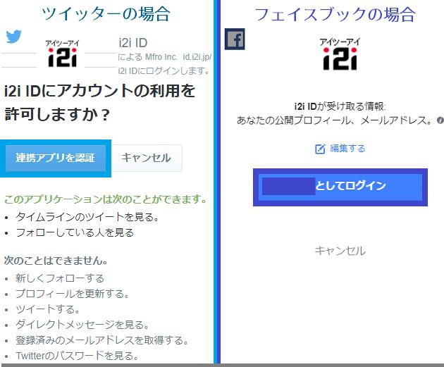 i2iポイントのSNSから登録ログインするイメージ