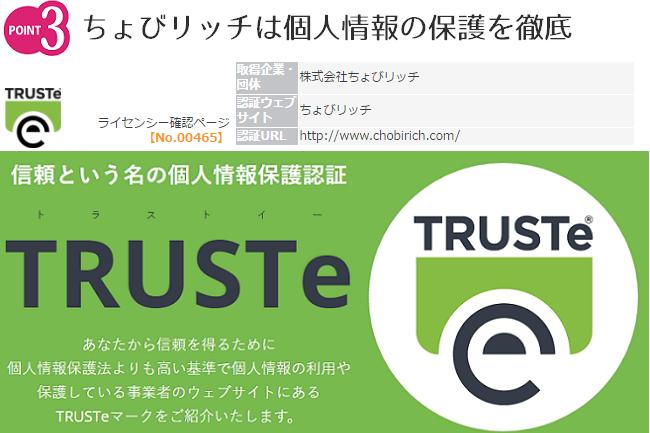 ちょびリッチが導入済みの個人情報保護機関のTRUSTe