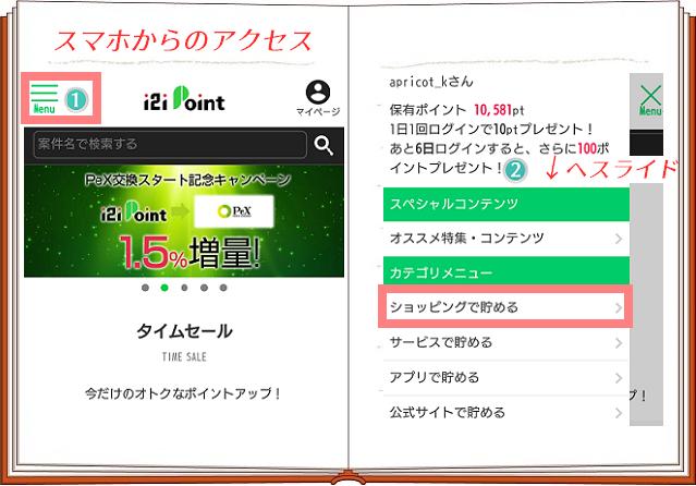i2ipointのインテリア雑貨ページへのアクセス(スマホ)