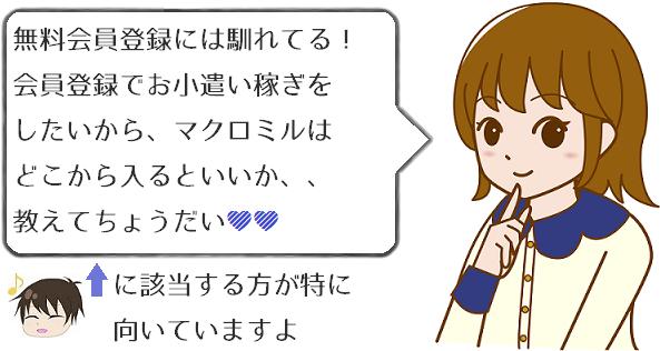 マクロミルのポイントサイト経由~序章説明