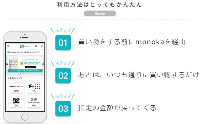 monoca(モノカ)の還元についての仕組み