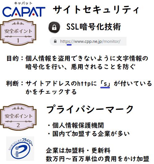 CAPATのサイトセキュリティ