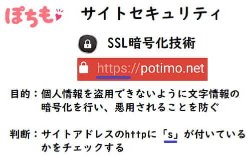 ぽちものサイトセキュリティについての画像(SSL)