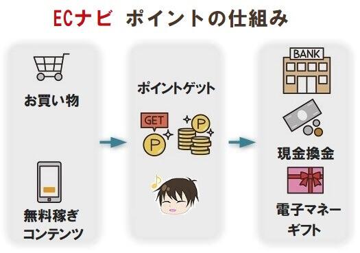 仕組みのイメージ図