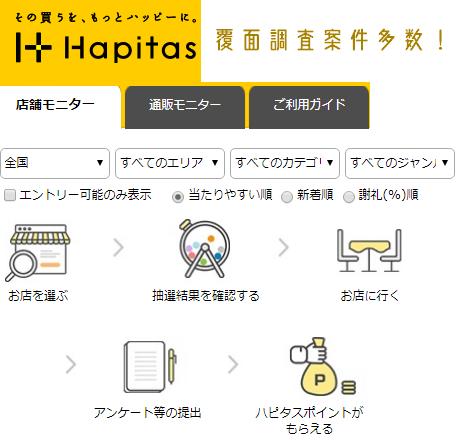 ミステリーショッパーの案件豊富なハピタス
