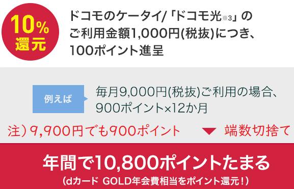 dカードゴールドの10%が貯まる仕様について