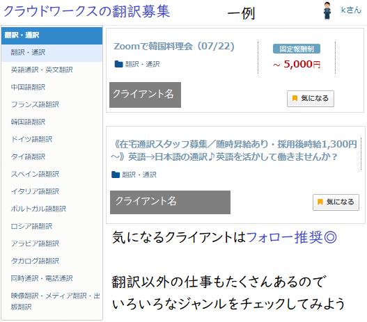 翻訳の副業サイト・クラウドワークス