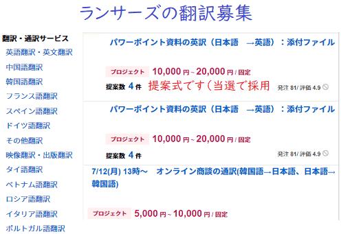 翻訳の副業サイト・ランサーズ